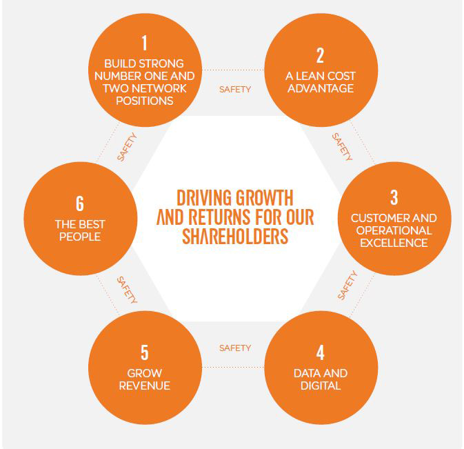 easyjet marketing strategy Easyjet is evaluated in terms of its swot analysis, segmentation, targeting, positioning, competition analysis also covers its tagline/slogan and usp along with its sector.